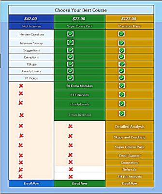 f1 price chart large course comparison chart