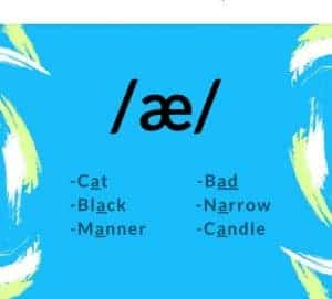 ah sound as in cat lack black manner bad narrow candle