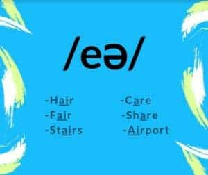 air sound words englihs phonetics