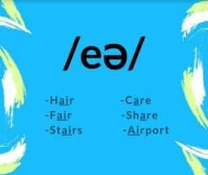 air sound words englihs phonetics